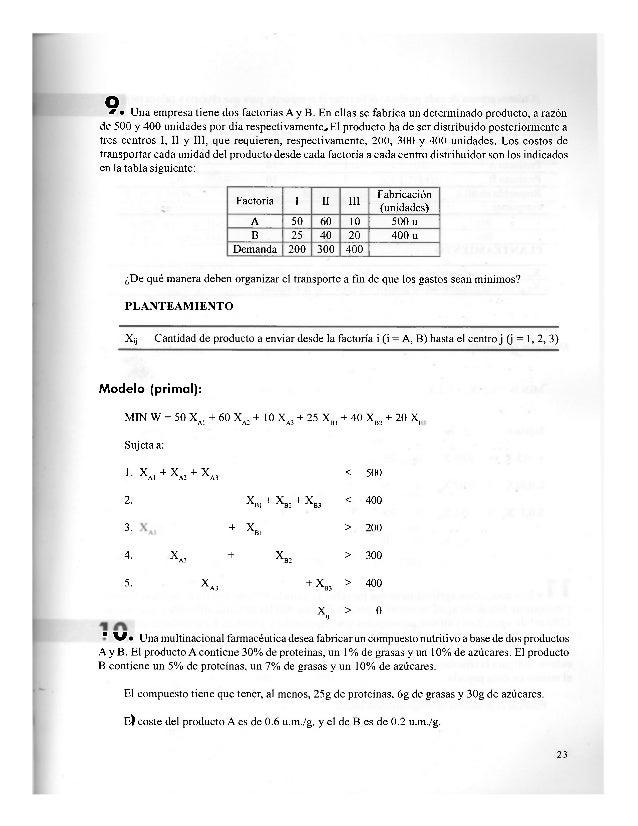 INFORMACION PARCELAS HECTAREAS AGUA (m3 ) P, 400 500 P2 900 1200 CULTIVOS CONSUMOS REMOLACHA ALGODON Agua (m3 /Ha) 3 2 Ben...