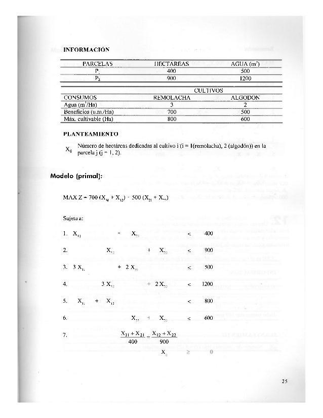 Modelo (primal): MEN W = 4000 X, + 3000 X, Sujeta a: 1. x, 6 2. X 2 < 10 3. 15 X, + 5 X2 < 100 X,,X2 > 0 Nota: Se supone q...