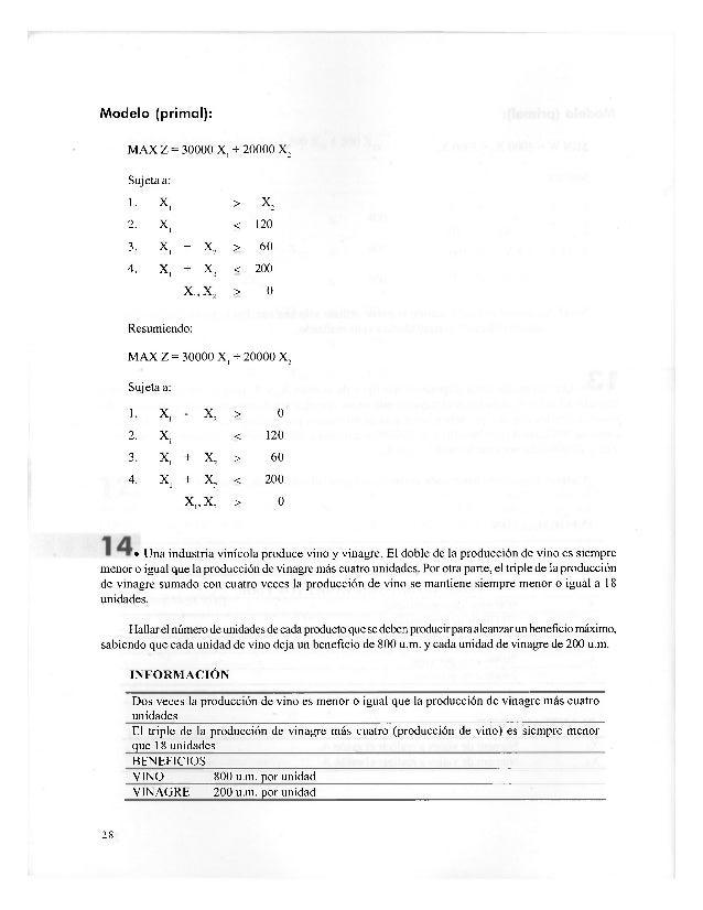 PLANTEAMIENTO Xy Número de carrocerías tipo i (i = 1, 2) a producir en la nave j (j = A, B) Modelo (primal): MAX Z = 6 X)A...