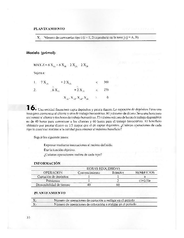 Modelo (primal): MAX Z = 0,1 X, + 0,07 X2 Sujeta a: 1. X, + X2 2. X, 3. X2 4. X, X,,X2 Resumiendo: MAX Z = 0,1 X, + 0,07 X...