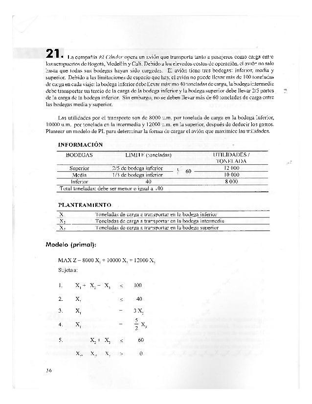 "Modelo (primal): MAX Z = 20000 X, + 25000 X2 Sujeta a: 1. x, < 30 2. X2 < 20 3. x, - x2 > 0 4. X, - 2 X 3 < 0 x "" X2 > 0 •..."