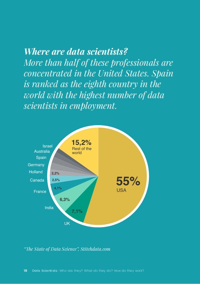 18 Data Scientists: Who are they? What do they do? How do they work? Where are data scientists? More than half of these pr...