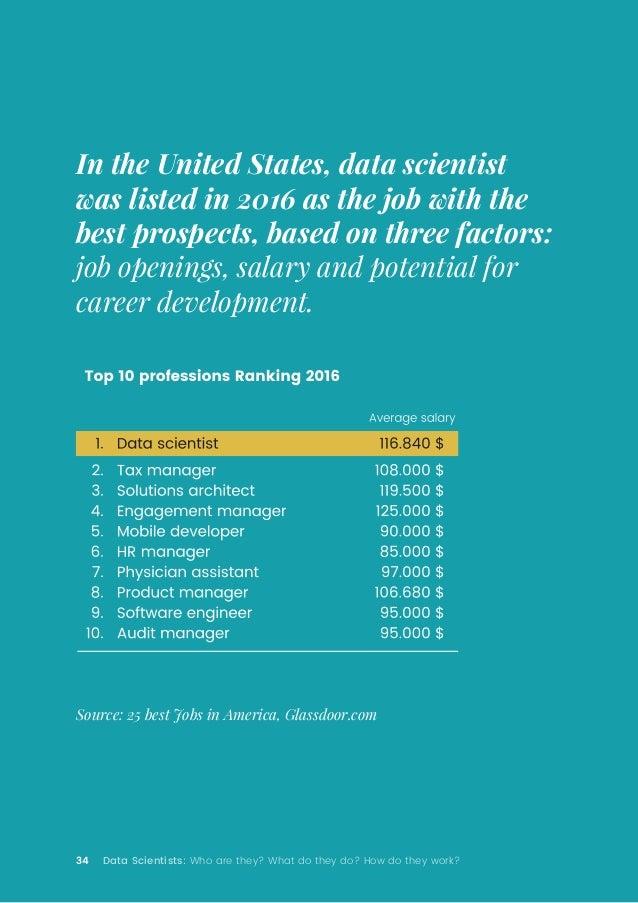 Data Scientist - Good Rebels -