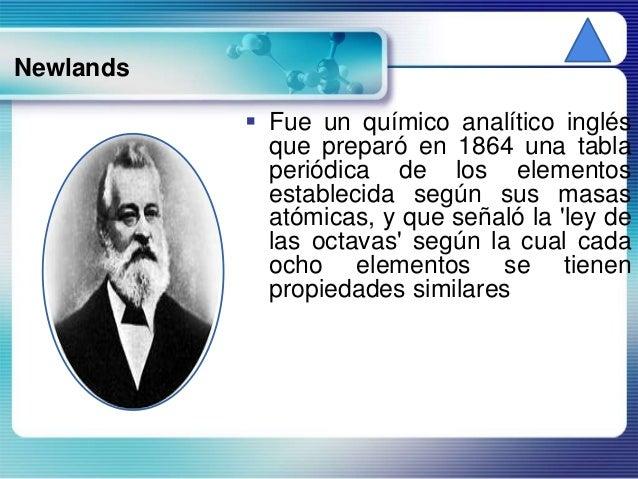 7 newlands fue un qumico analtico ingls que prepar en 1864 una tabla peridica de los elementos - Quien Elaboro La Tabla Periodica De Los Elementos Quimicos