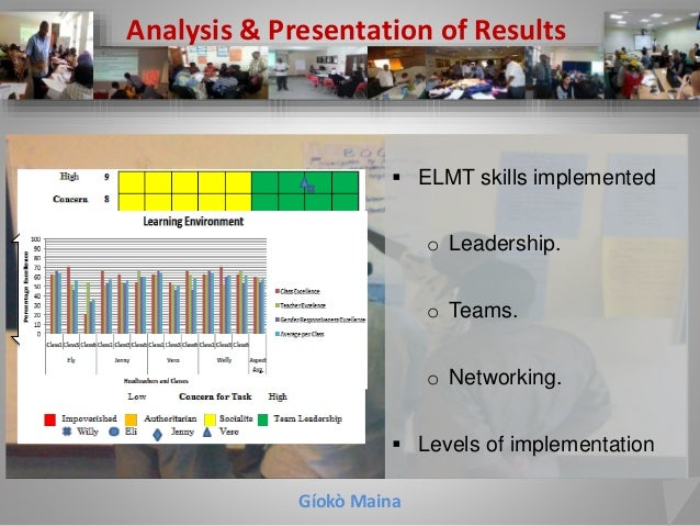 case study with analysis about educational leadership This report studies the communication by the educational leaders of ksyk  the  surveys were axial coded and an analysis was completed.