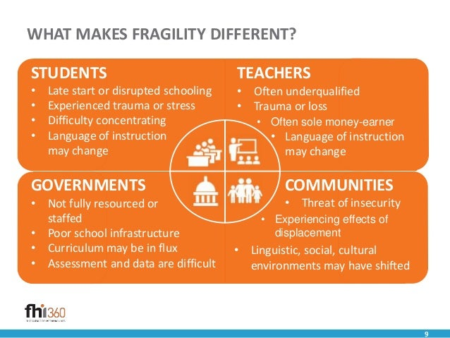 economic literacy a different approach to economic principles pdf