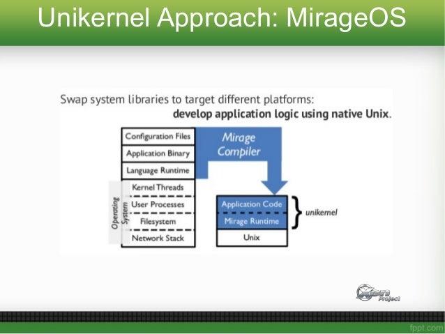 Unikernel Approach: MirageOS