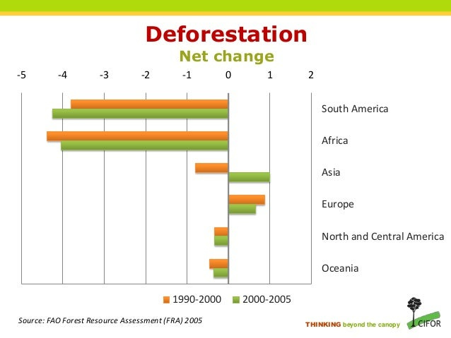 wildlife biodiversity and net deforestation rates Roads also pose a danger to wildlife as they are at  to global deforestation rates as  and while achieving zero net deforestation may.