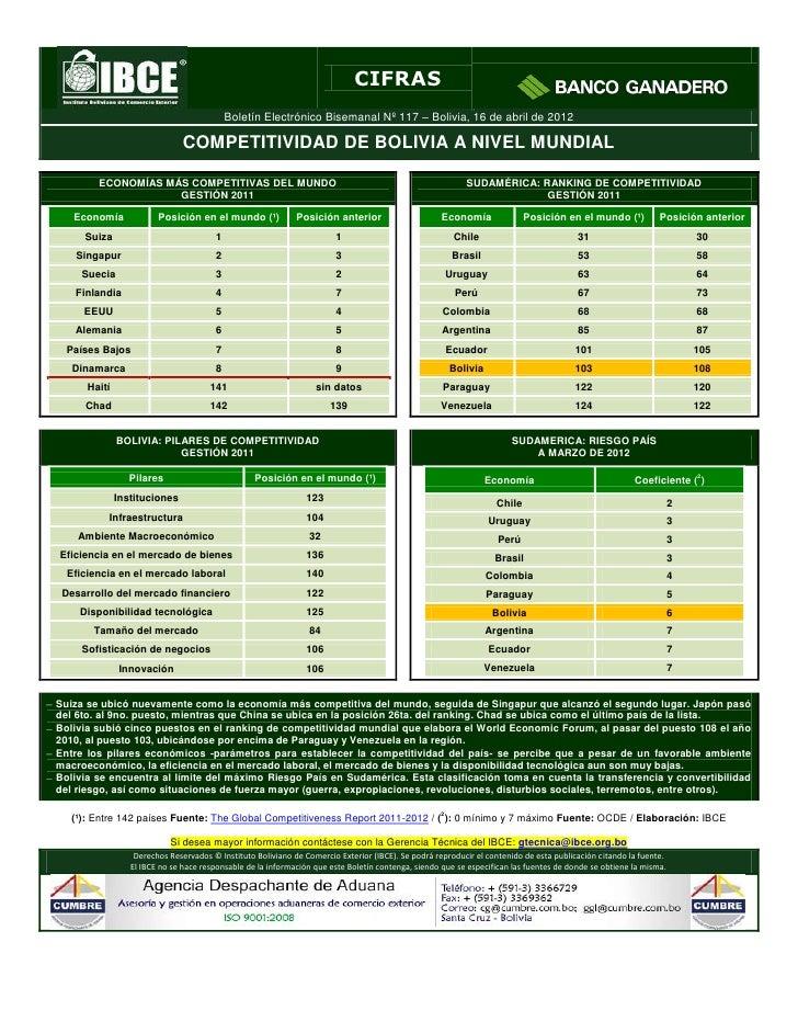 CIFRAS                                           Boletín Electrónico Bisemanal Nº 117 – Bolivia, 16 de abril de 2012      ...