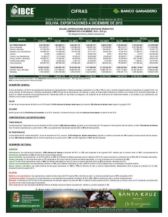 CIFRAS Boletín Electrónico Bisemanal Nº 290 – Bolivia, 06 de febrero de 2014 BOLIVIA: EXPORTACIONES A DICIEMBRE DE 2013 BO...