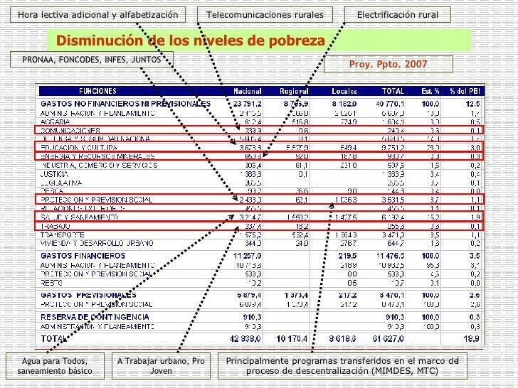 Ganadores Del Festival De Cante furthermore Proy   barato 02 besides Cifras Pia 2007 moreover Filo Aunon Proy Melon De Oro 2015 En El further Construcciones Y Reformas 241. on proy barato