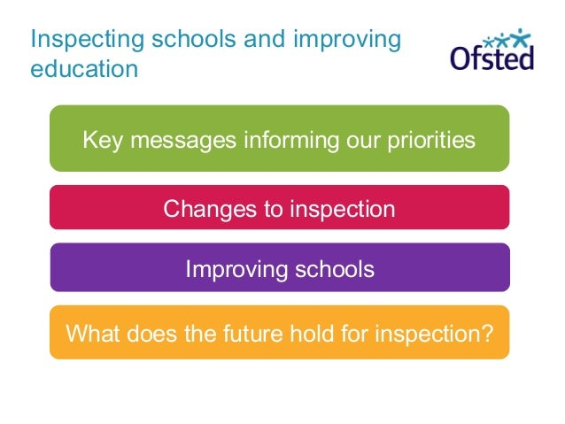 Inspecting schools and improving education Key messages informing our priorities Changes to inspection Improving schools W...