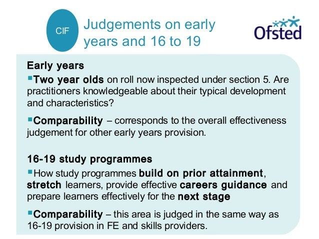 Judgements on early years and 16 to 19 Early years Two year olds on roll now inspected under section 5. Are practitioners...
