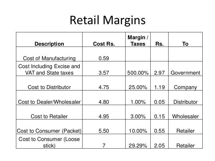 Cigarette Marketing and Distribution
