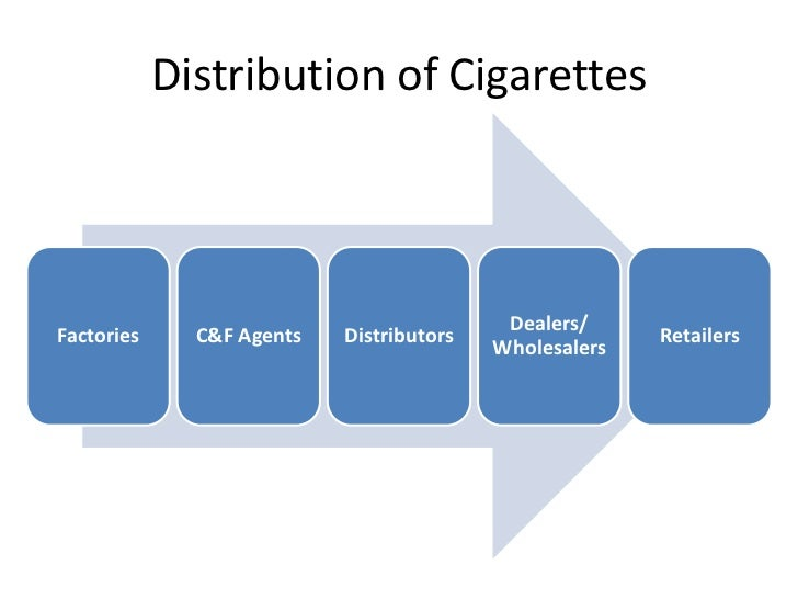 a definition of smoking and the importance of marketing for the tobacco companies Evidence-based information on definition of health promotion from hundreds of  smoking and health (ash  the use of below the line marketing by tobacco companies.