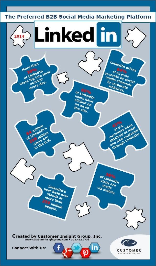 Cig infographic linkedin_2014