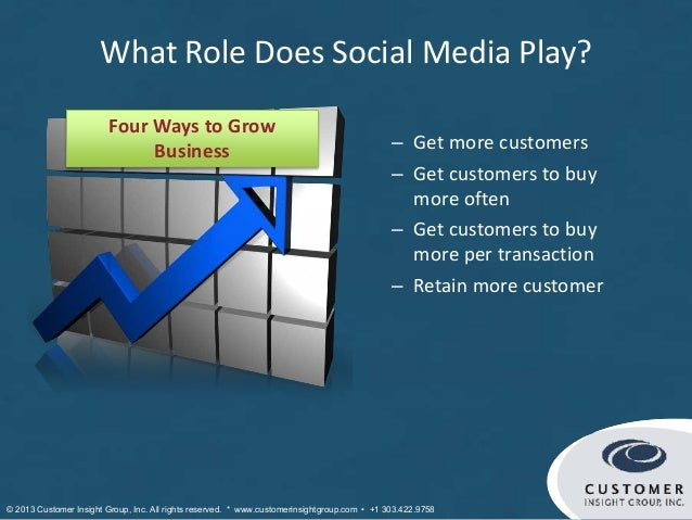 What Role Does Social Media Play?                        Four Ways to Grow                             Business           ...
