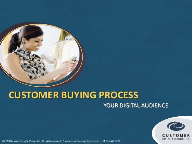 CUSTOMER BUYING PROCESS                                                                                         YOUR DIGIT...