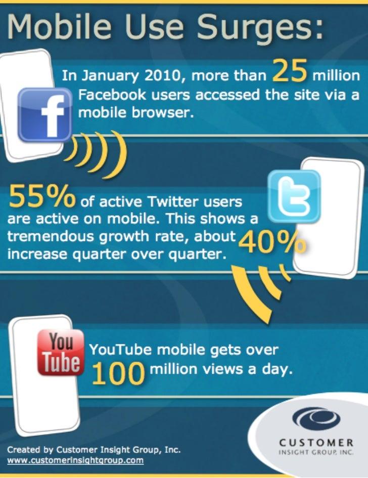 INFOGRAPH: 2012 Mobile Statistics