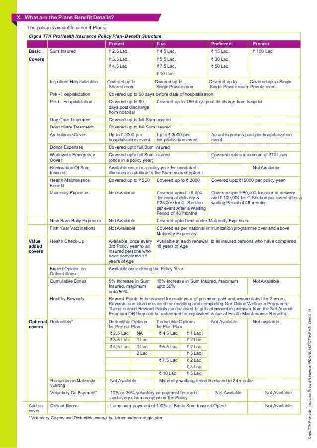 Cigna Ttk Pro Health Insurance Prospectus
