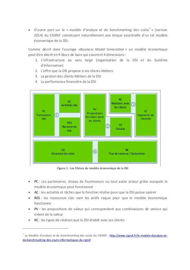  CX : les canaux de communication entre la DSI et ses clients  SC : les groupes d'individus ou organisations (direction,...