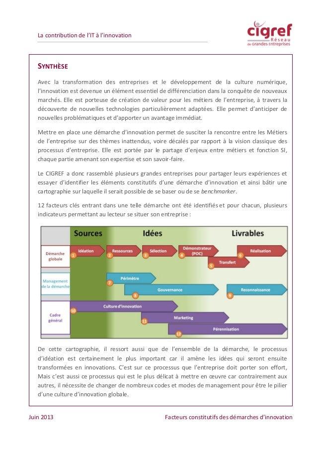 IT et Innovation Slide 3