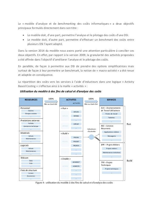 Modele D Analyse Et De Benchmarking Des Couts Informatiques
