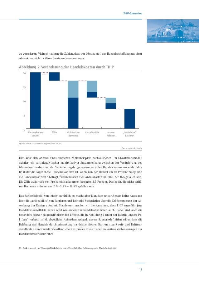 12 THIP-Szenarien Der durchschnittliche handelsschaffende Effekt von Freihandelsabkommen wird in unserer Studie mit circa ...