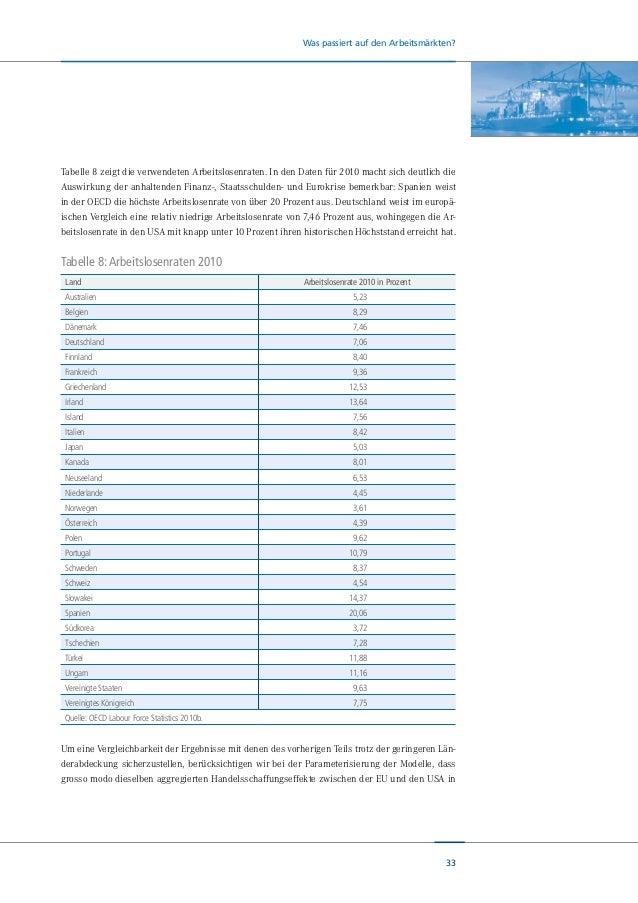 34 Was passiert auf den Arbeitsmärkten? den beiden Szenarien realisiert werden wie im Modell mit den 126 Ländern ohne Berü...