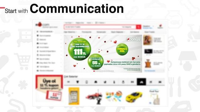 Start with Communication!