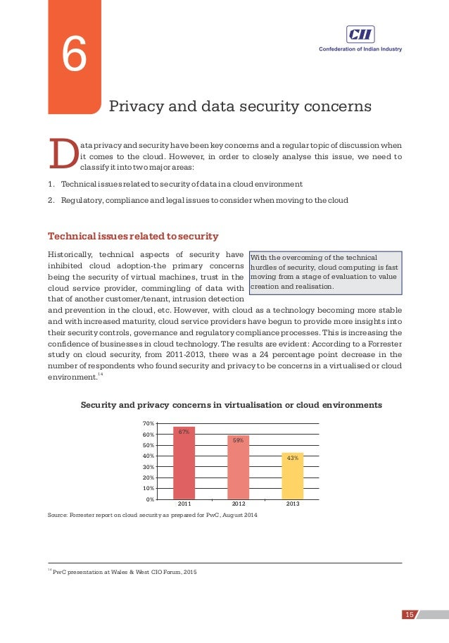 Privacy and data security concerns Data privacy and security have been key concerns and a regular topic of discussion when...