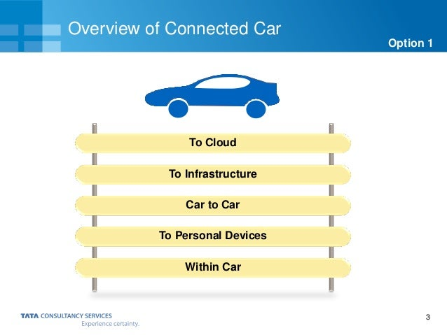 Connected Cars Slide 3