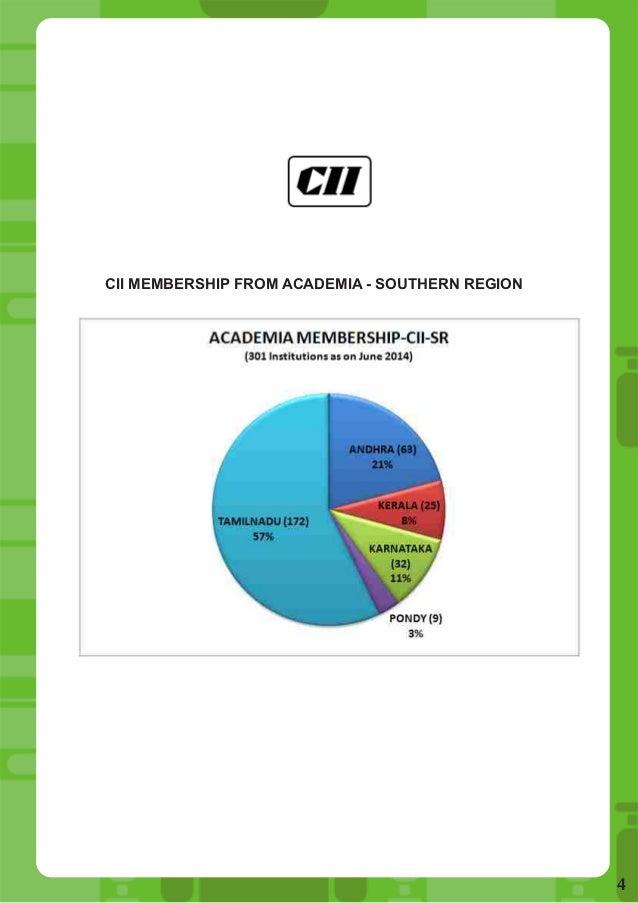 CII MEMBERSHIP FROM ACADEMIA - SOUTHERN REGION  4