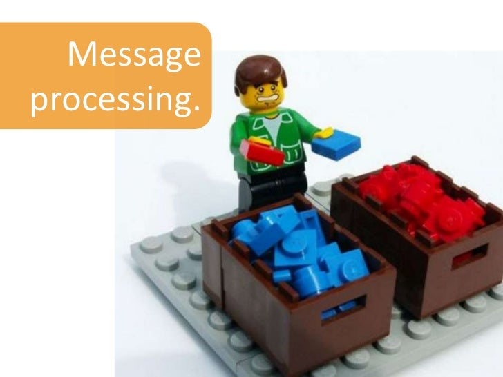 Messageprocessing.