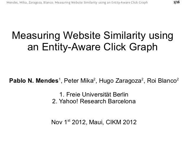 Mendes, Mika, Zaragoza, Blanco. Measuring Website Similarity using an Entity-Aware Click Graph   1/16   Measuring Website ...