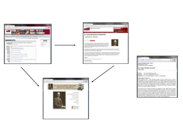 Forging New Links: Libraries in the Semantic Web