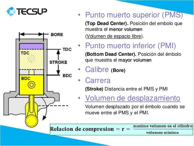 Cilindrada y compresion Slide 3