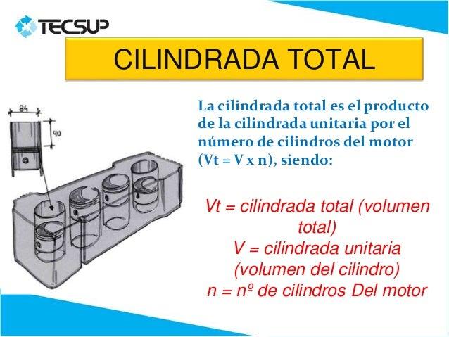 Cilindrada y compresion Slide 7