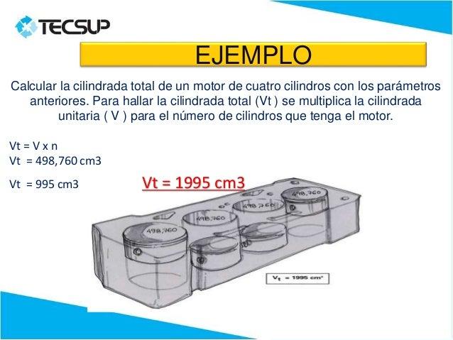 EJEMPLO  Calcular la cilindrada total de un motor de cuatro cilindros con los parámetros  anteriores. Para hallar la cilin...