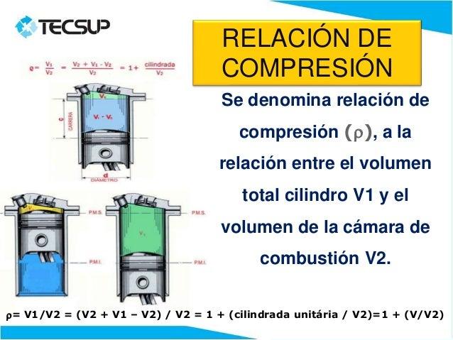 Cilindrada y compresion Slide 9