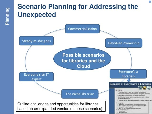 Scenario Planning for Addressing the Unexpected 37 Commercialisation Devolved ownership The niche librarian Everyone's an ...