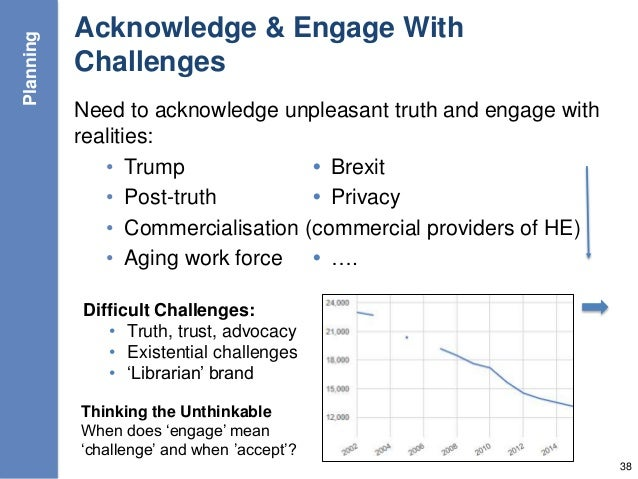 Acknowledge & Engage With Challenges Need to acknowledge unpleasant truth and engage with realities: • Trump  Brexit • Po...