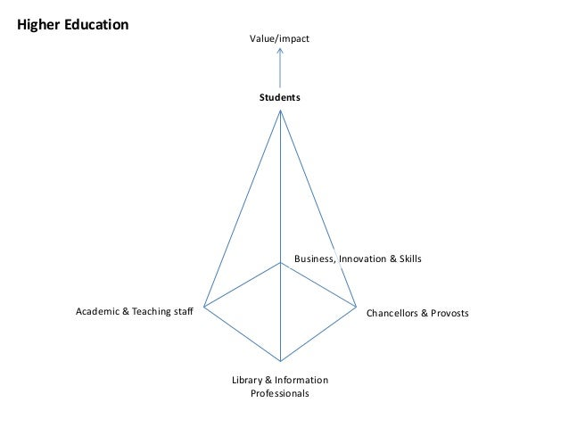 University library business plan