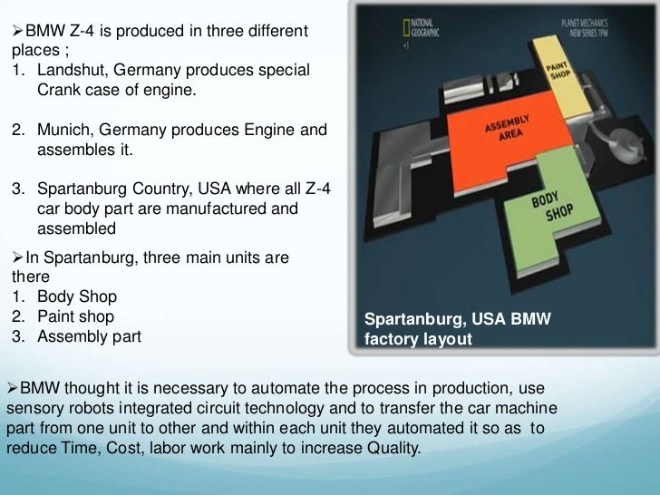 BMW Case Study Analysis - SlideShare