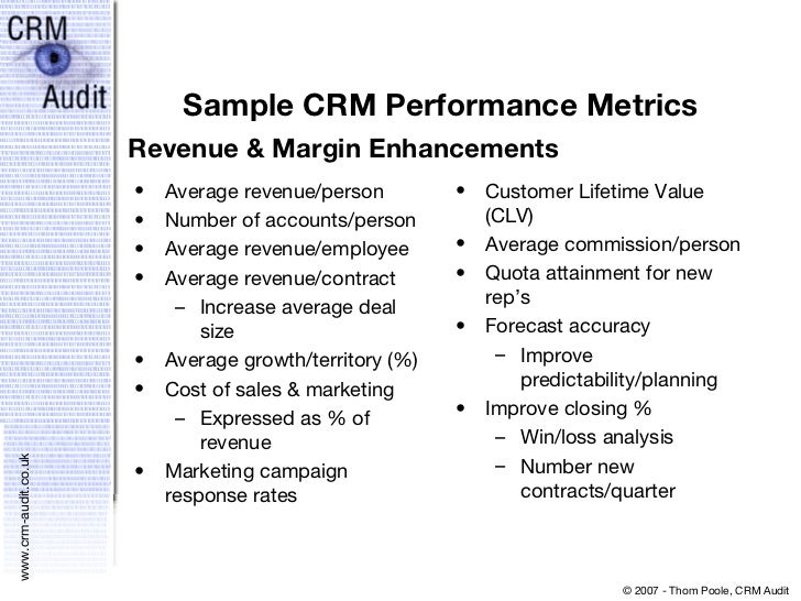 The business case for crm wajeb