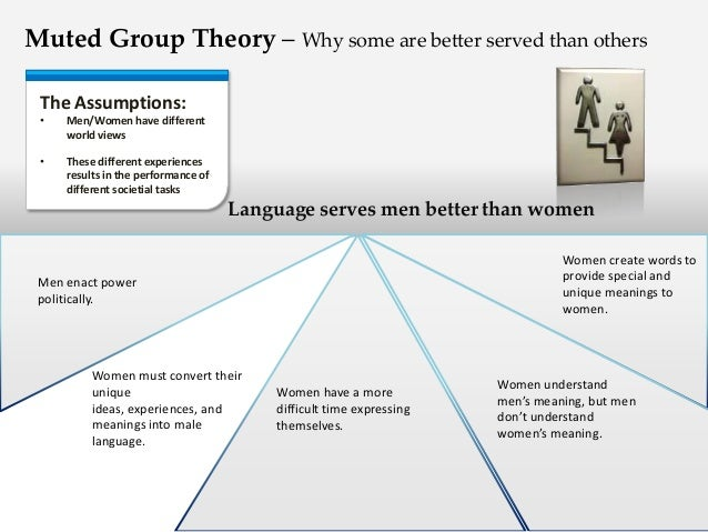 Muted Group Theory