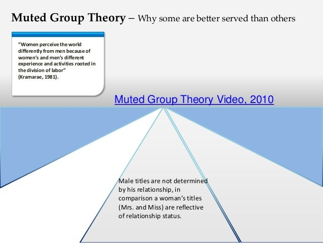 muted group theory Muted group theory was designed to explore the experience of a subordinate group, particularly women, and therefore, the majority of the general public does not recognize it in order for the theory to become wide spread the dominantshow more content.