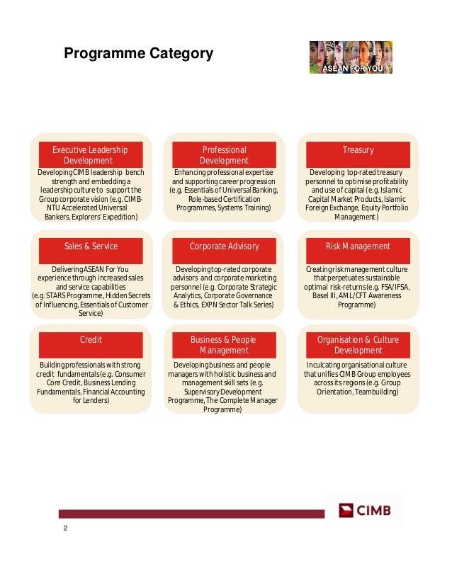 Cimb malaysia 2014 programme directory 1 1 programme directory 2014 2 2 executive leadership development corporate reheart Gallery