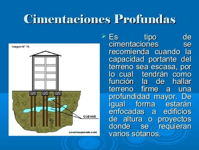 TIPOS DE CIMENTACIONES PROFUNDAS EPUB DOWNLOAD