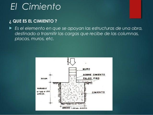 Como Hacer Tabiques #4: Cimientos-1-638.jpg?cb=1477059527